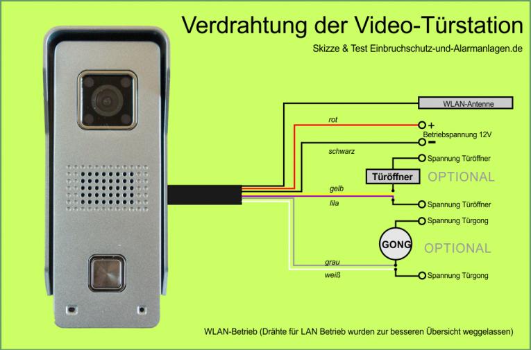 Test Wlan Video Tursprechanlage Alphago Alp500 Roboternetz Forum
