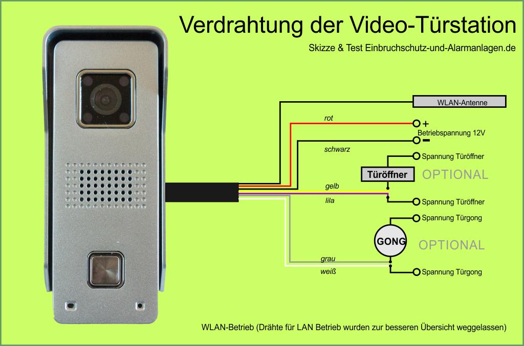 Wunderbar Elektrische Verkabelung Inländische Ideen - Elektrische ...