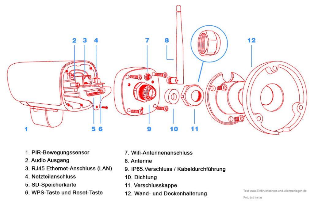 IN-9008-FULL-HD-Test-Ueberwachungskamera-Skizze