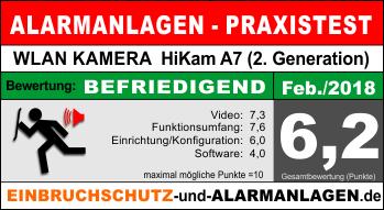 Bewertung_HiKAM-A7-Feb2018