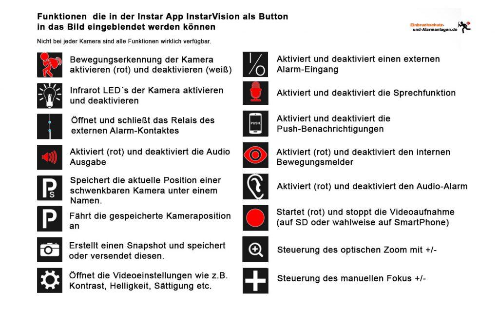InstarVision-Instar-Kamerasymbole
