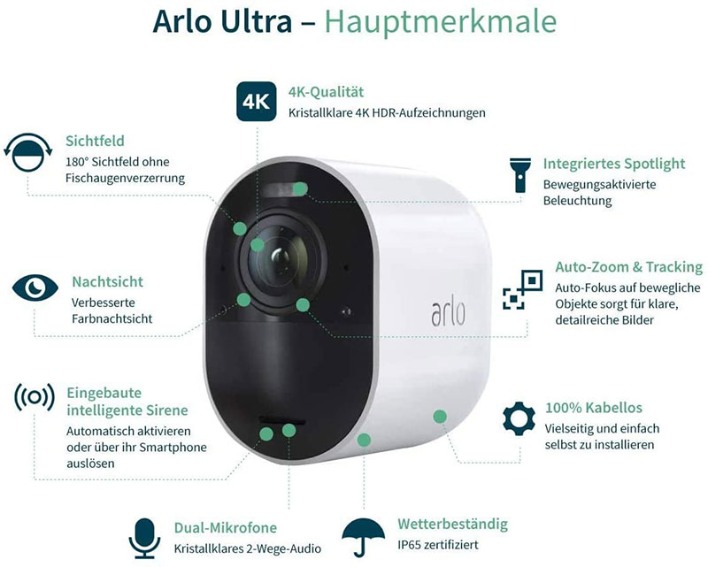 Arlo-Ultra-Test-4k-Ueberwachungskamera-Skizze