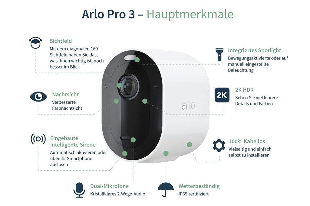 Arlo-Pro-3-Testbericht-Skizze